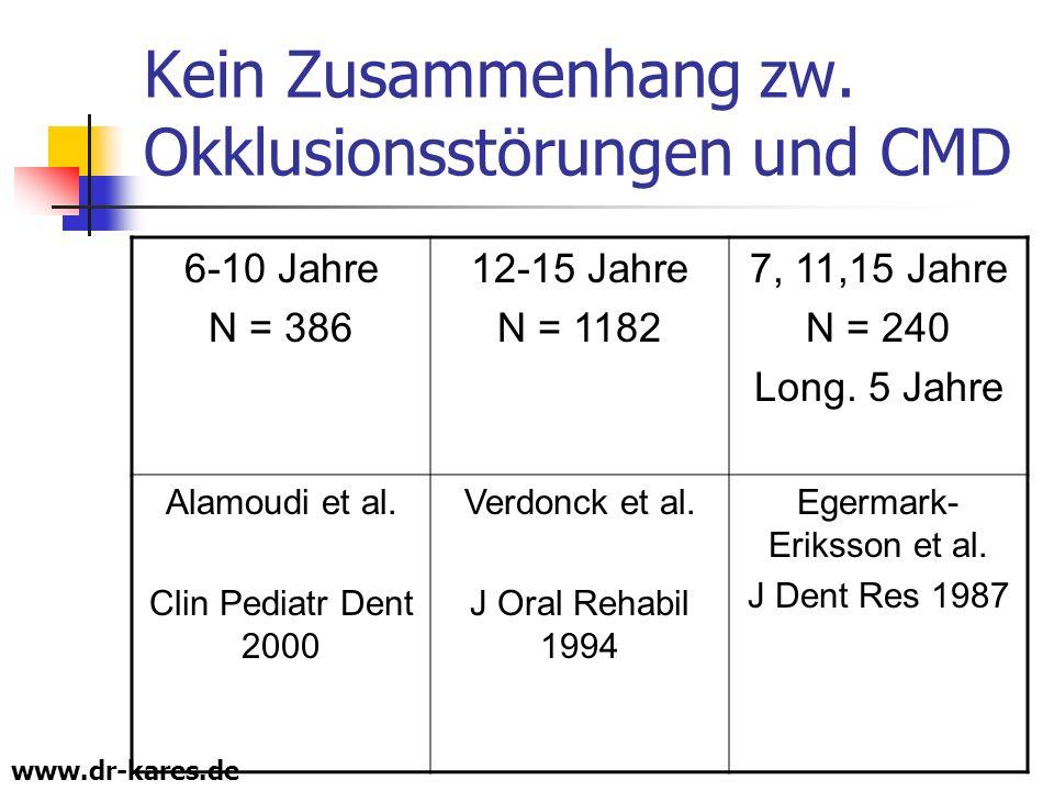 www.dr-kares.de Kein Zusammenhang zw. Okklusionsstörungen und CMD 6-10 Jahre N = 386 12-15 Jahre N = 1182 7, 11,15 Jahre N = 240 Long. 5 Jahre Alamoud