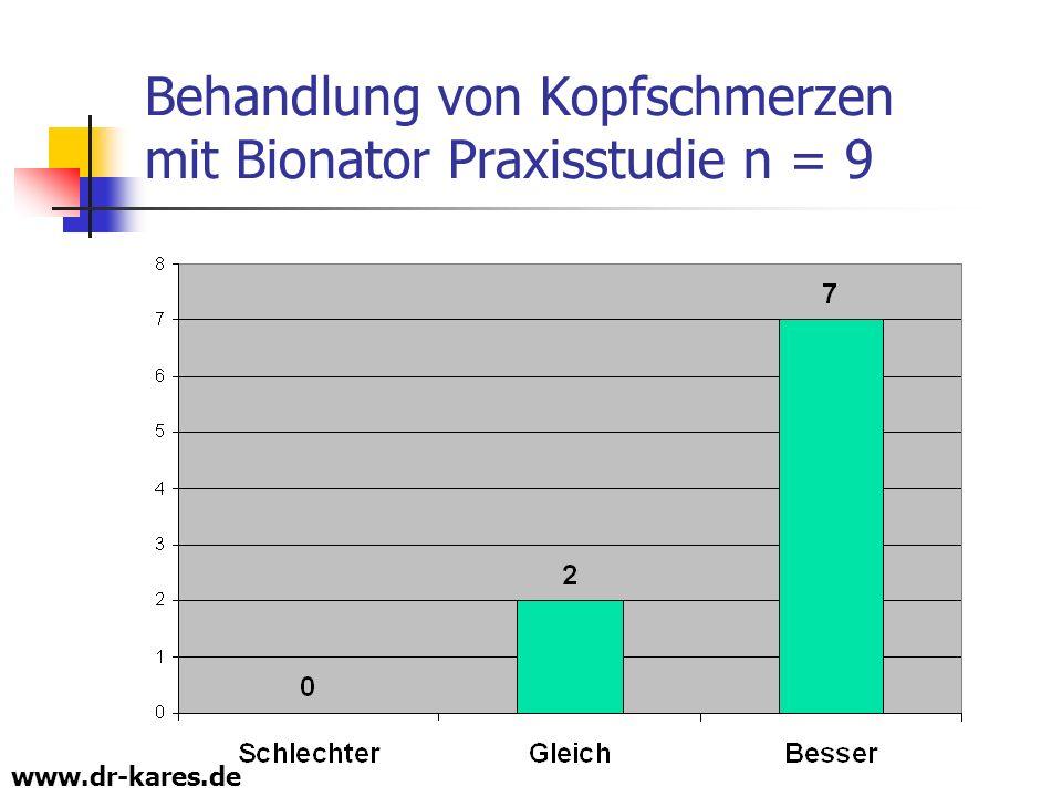 www.dr-kares.de Behandlung von Kopfschmerzen mit Bionator Praxisstudie n = 9