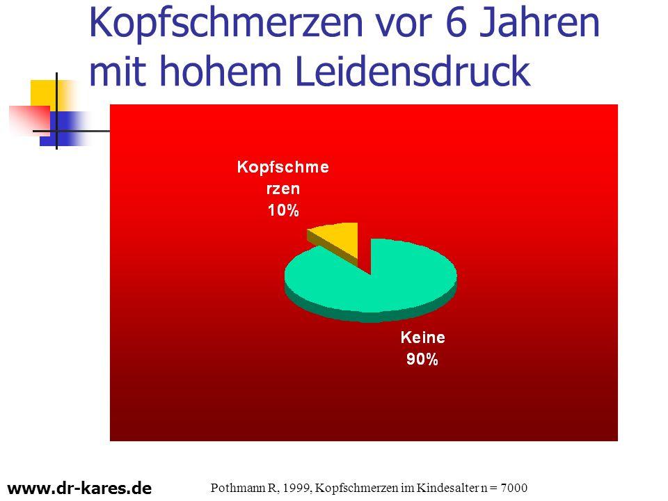 www.dr-kares.de Kopfschmerzen vor 6 Jahren mit hohem Leidensdruck Pothmann R, 1999, Kopfschmerzen im Kindesalter n = 7000