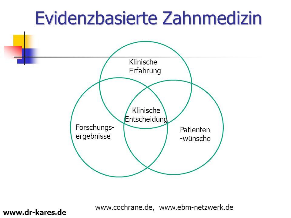 www.dr-kares.de Evidenzbasierte Zahnmedizin Klinische Erfahrung Forschungs- ergebnisse Patienten -wünsche www.cochrane.de, www.ebm-netzwerk.de Klinisc