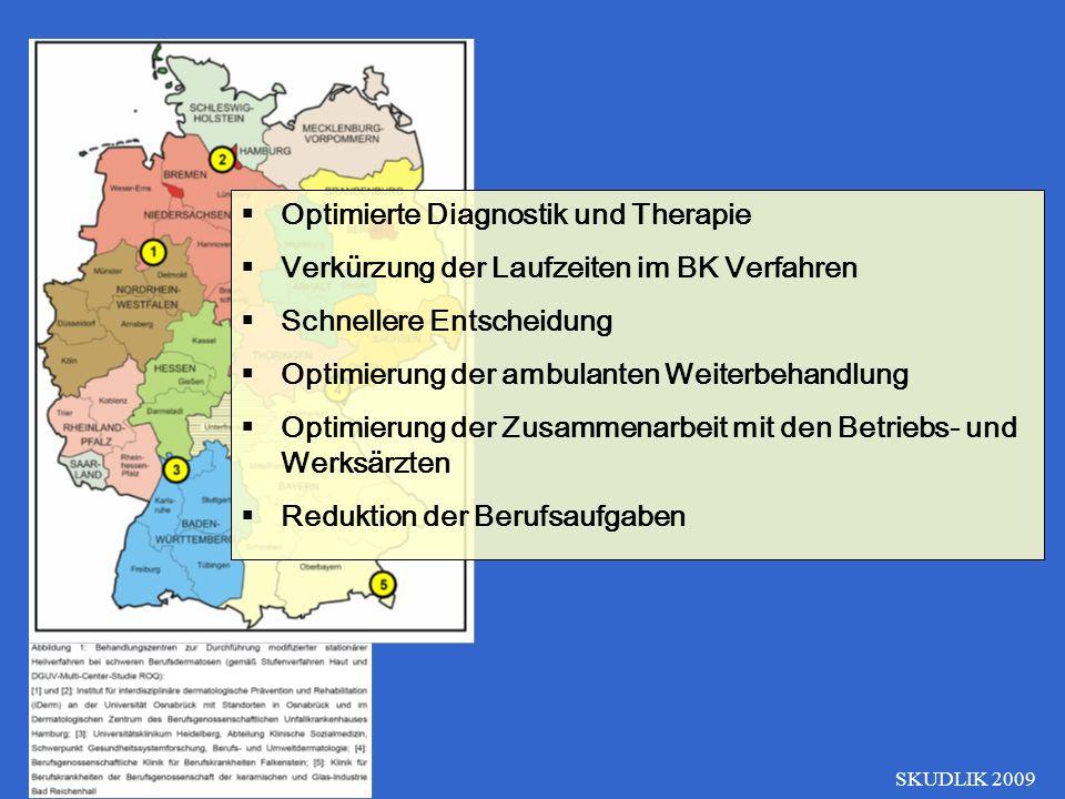 SKUDLIK 2009 Optimierte Diagnostik und Therapie Verkürzung der Laufzeiten im BK Verfahren Schnellere Entscheidung Optimierung der ambulanten Weiterbeh