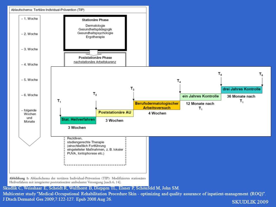 SKUDLIK 2009 Skudlik C, Weisshaar E, Scheidt R, Wulfhorst B, Diepgen TL, Elsner P, Schönfeld M, John SM. Multicenter study