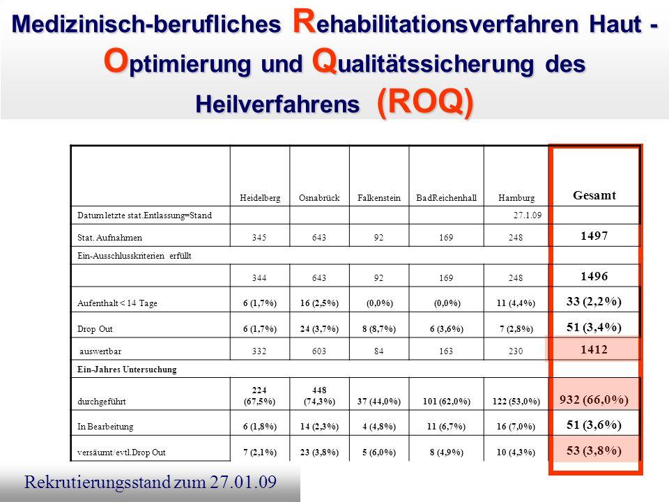 SKUDLIK 2009 Rekrutierungsstand zum 27.01.09 HeidelbergOsnabrückFalkensteinBadReichenhallHamburg Gesamt Datum letzte stat.Entlassung=Stand 27.1.09 Sta