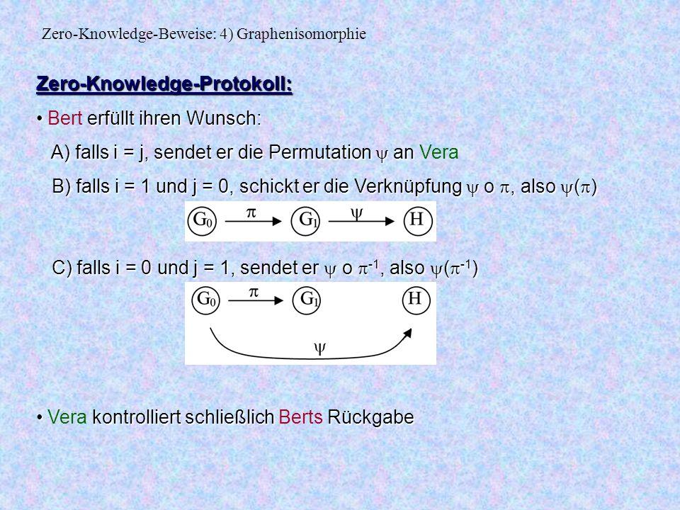 Zero-Knowledge-Protokoll: erfüllt ihren Wunsch: Bert erfüllt ihren Wunsch: A) falls i = j, sendet er die Permutation an A) falls i = j, sendet er die Permutation an Vera B) falls i = 1 und j = 0, schickt er die Verknüpfung o, also ( ) B) falls i = 1 und j = 0, schickt er die Verknüpfung o, also ( ) C) falls i = 0 und j = 1, sendet er o -1, also ( -1 ) C) falls i = 0 und j = 1, sendet er o -1, also ( -1 ) kontrolliert schließlich Rückgabe Vera kontrolliert schließlich Berts Rückgabe Zero-Knowledge-Beweise: 4) Graphenisomorphie