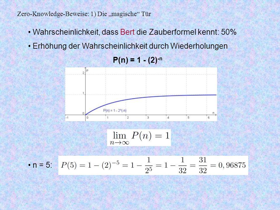 Wahrscheinlichkeit, dass Bert die Zauberformel kennt: 50% Erhöhung der Wahrscheinlichkeit durch Wiederholungen P(n) = 1 - (2) -n n = 5: Zero-Knowledge-Beweise: 1) Die magische Tür