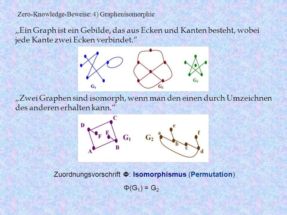 Ein Graph ist ein Gebilde, das aus Ecken und Kanten besteht, wobei jede Kante zwei Ecken verbindet.