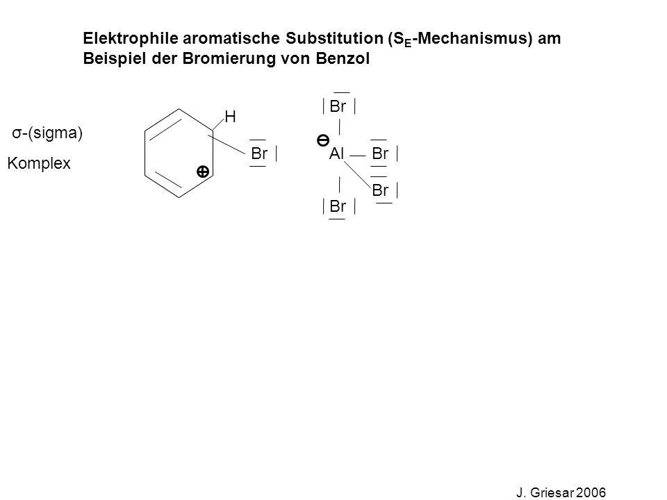 Elektrophile aromatische Substitution (S E -Mechanismus) am Beispiel der Bromierung von Benzol J. Griesar 2006 Br Al Br σ-(sigma) Komplex H