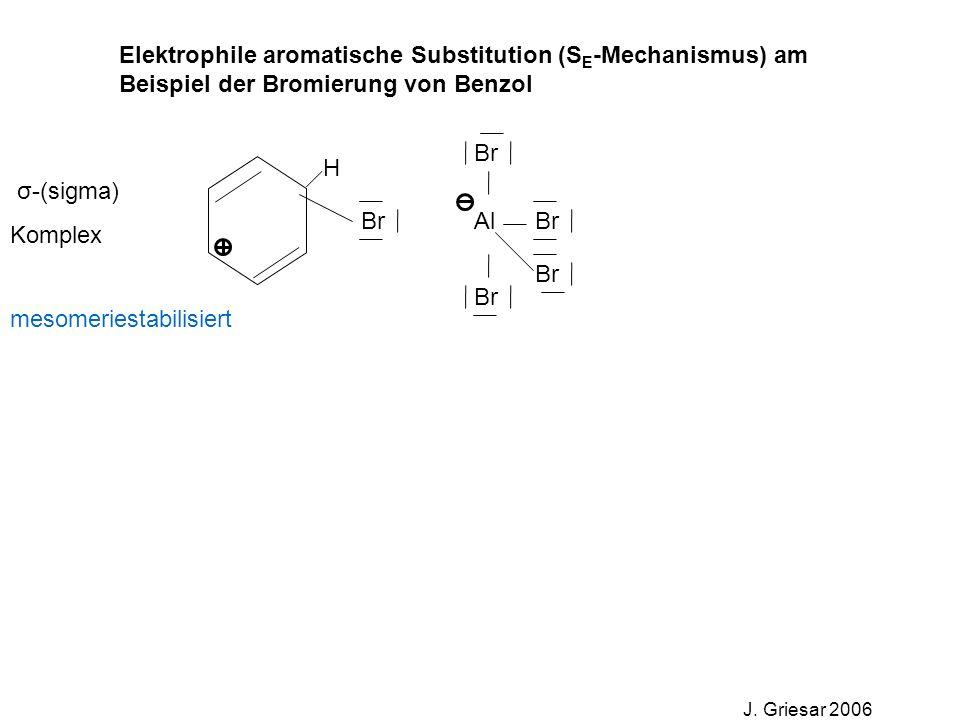 Elektrophile aromatische Substitution (S E -Mechanismus) am Beispiel der Bromierung von Benzol J. Griesar 2006 Br Al Br σ-(sigma) Komplex mesomeriesta