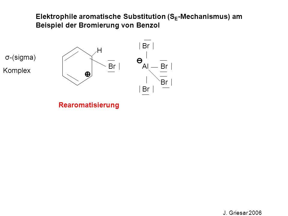 Elektrophile aromatische Substitution (S E -Mechanismus) am Beispiel der Bromierung von Benzol J. Griesar 2006 Br Al Br σ-(sigma) Komplex H Rearomatis