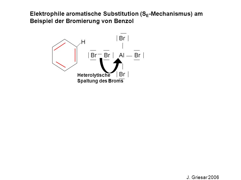 Elektrophile aromatische Substitution (S E -Mechanismus) am Beispiel der Bromierung von Benzol J. Griesar 2006 Br Al Heterolytische Spaltung des Broms