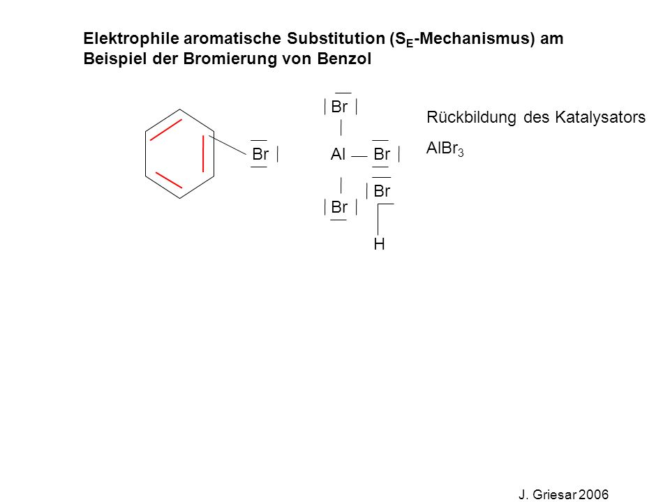 Elektrophile aromatische Substitution (S E -Mechanismus) am Beispiel der Bromierung von Benzol J. Griesar 2006 Br Al H Rückbildung des Katalysators Al