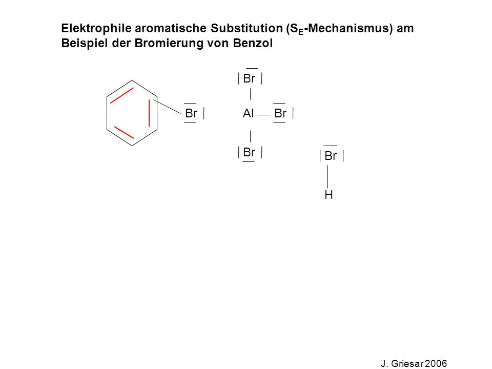 Elektrophile aromatische Substitution (S E -Mechanismus) am Beispiel der Bromierung von Benzol J. Griesar 2006 Br H Al