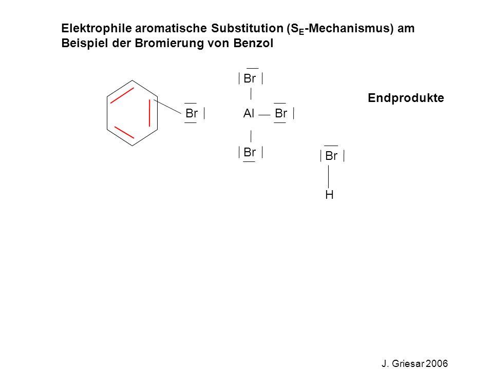 Elektrophile aromatische Substitution (S E -Mechanismus) am Beispiel der Bromierung von Benzol J. Griesar 2006 Br H Al Endprodukte