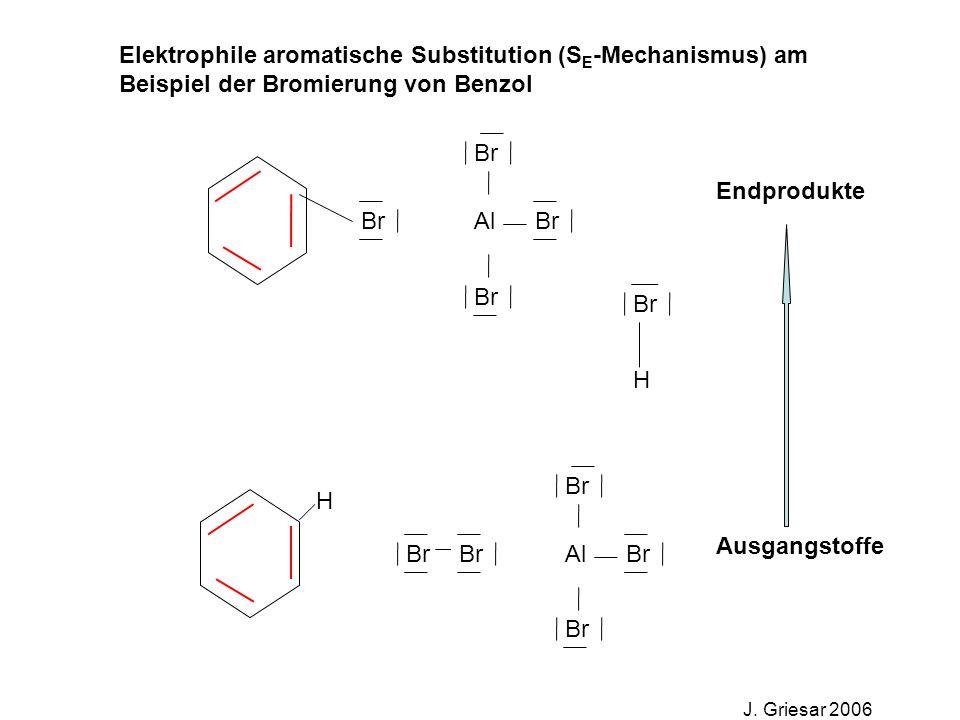 Elektrophile aromatische Substitution (S E -Mechanismus) am Beispiel der Bromierung von Benzol J. Griesar 2006 Br Al H Br Al H Endprodukte Ausgangstof