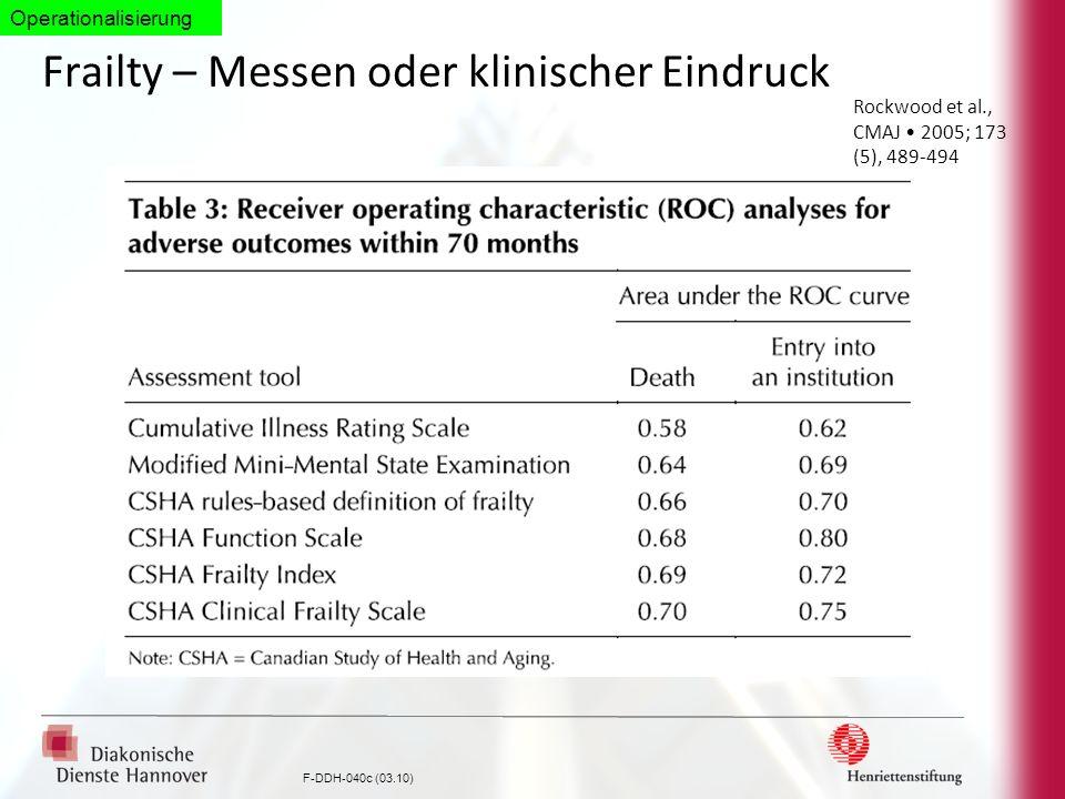 F-DDH-040c (03.10) Frailty – Messen oder klinischer Eindruck Rockwood et al., CMAJ 2005; 173 (5), 489-494 Operationalisierung