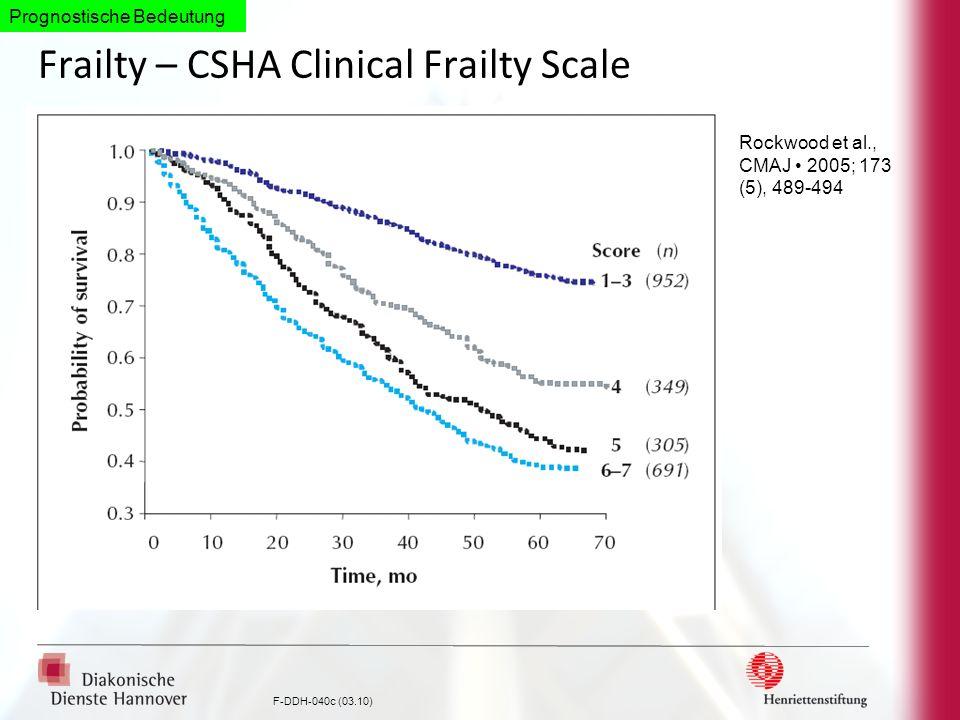 F-DDH-040c (03.10) Frailty – CSHA Clinical Frailty Scale Rockwood et al., CMAJ 2005; 173 (5), 489-494 Prognostische Bedeutung