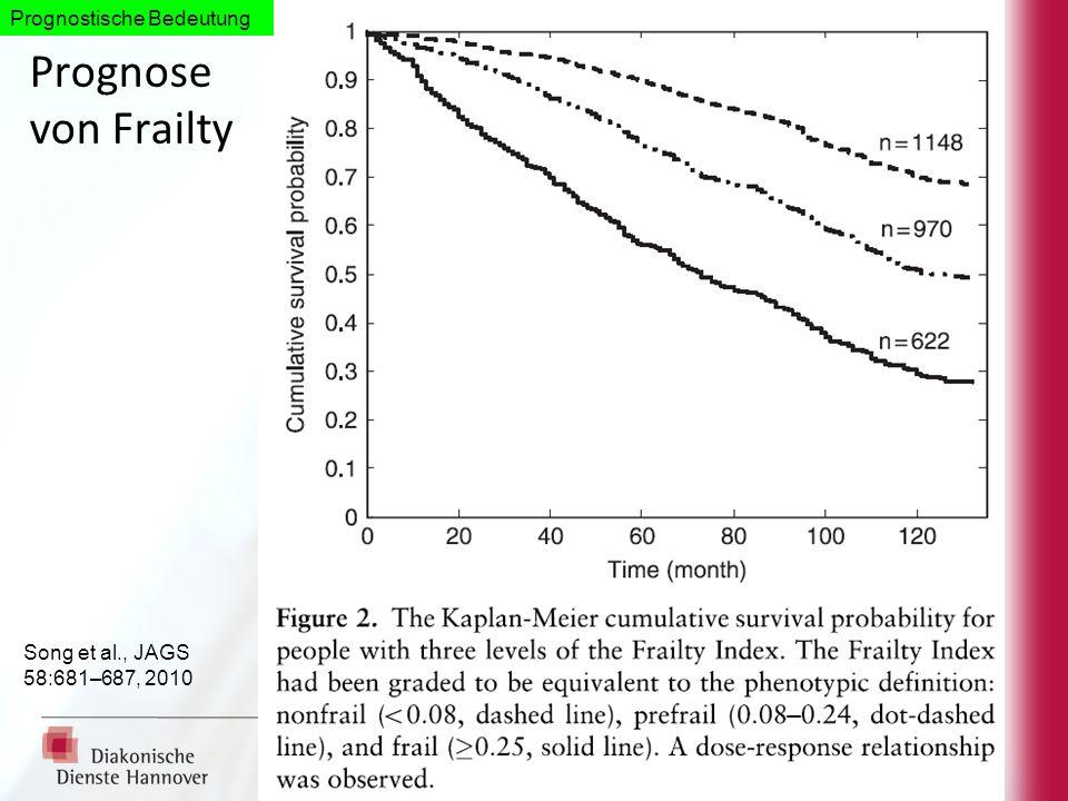 F-DDH-040c (03.10) Prognose von Frailty Song et al., JAGS 58:681–687, 2010 Prognostische Bedeutung