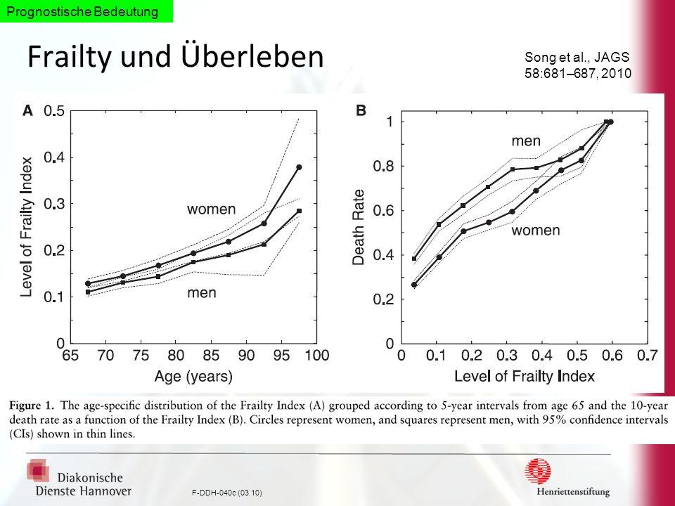 F-DDH-040c (03.10) Frailty und Überleben Prognostische Bedeutung Song et al., JAGS 58:681–687, 2010