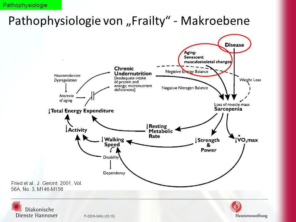 F-DDH-040c (03.10) Pathophysiologie von Frailty - Makroebene Fried et al., J. Geront. 2001, Vol. 56A, No. 3, M146-M156 Pathophysiologie