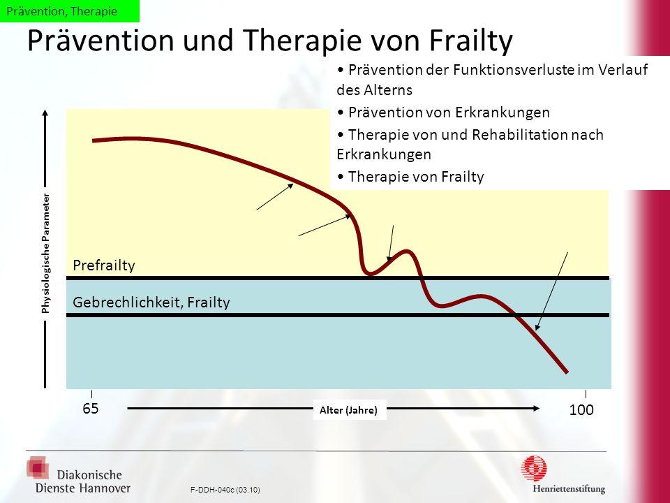 F-DDH-040c (03.10) 65 100 Alter (Jahre) Physiologische Parameter Prävention und Therapie von Frailty Prefrailty Gebrechlichkeit, Frailty Prävention de