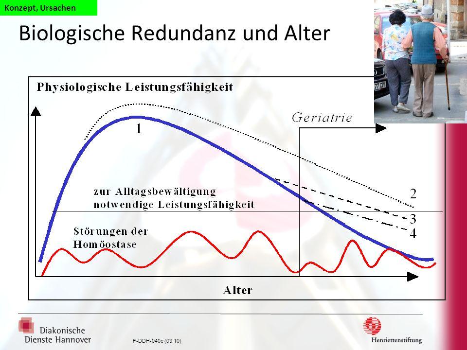 F-DDH-040c (03.10) Biologische Redundanz und Alter Konzept, Ursachen