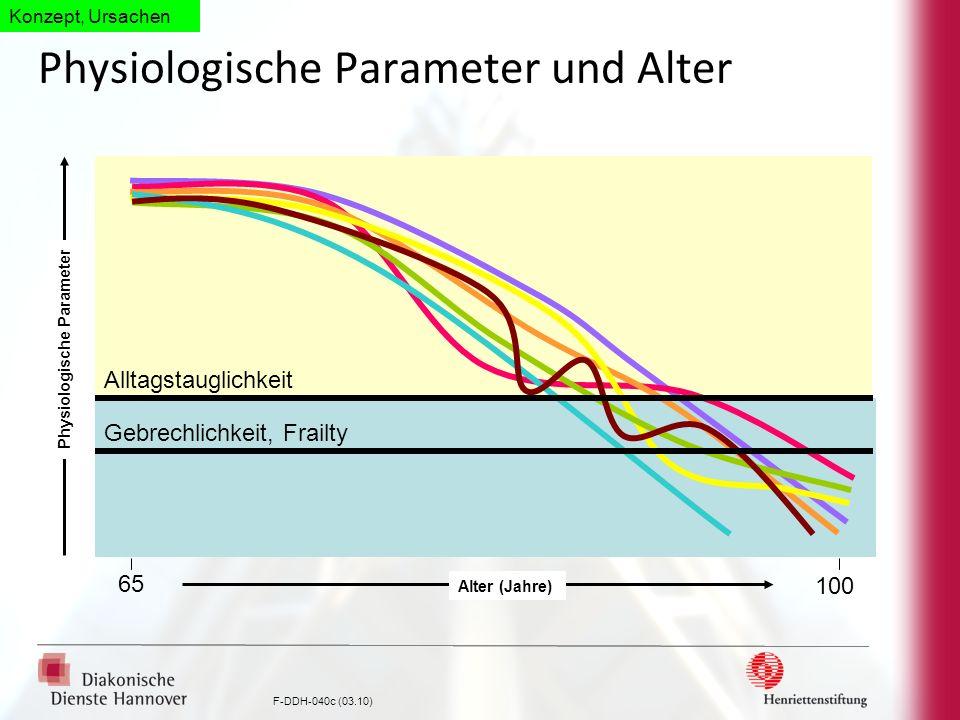 F-DDH-040c (03.10) 65 100 Alter (Jahre) Physiologische Parameter Physiologische Parameter und Alter Alltagstauglichkeit Gebrechlichkeit, Frailty Konze