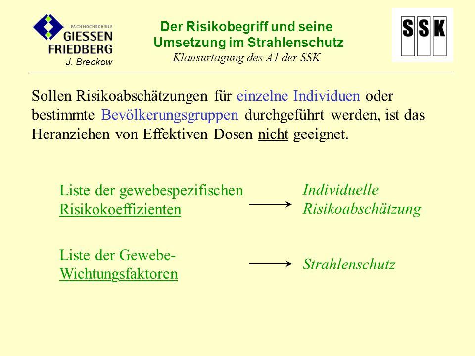 Der Risikobegriff und seine Umsetzung im Strahlenschutz Klausurtagung des A1 der SSK J. Breckow Sollen Risikoabschätzungen für einzelne Individuen ode