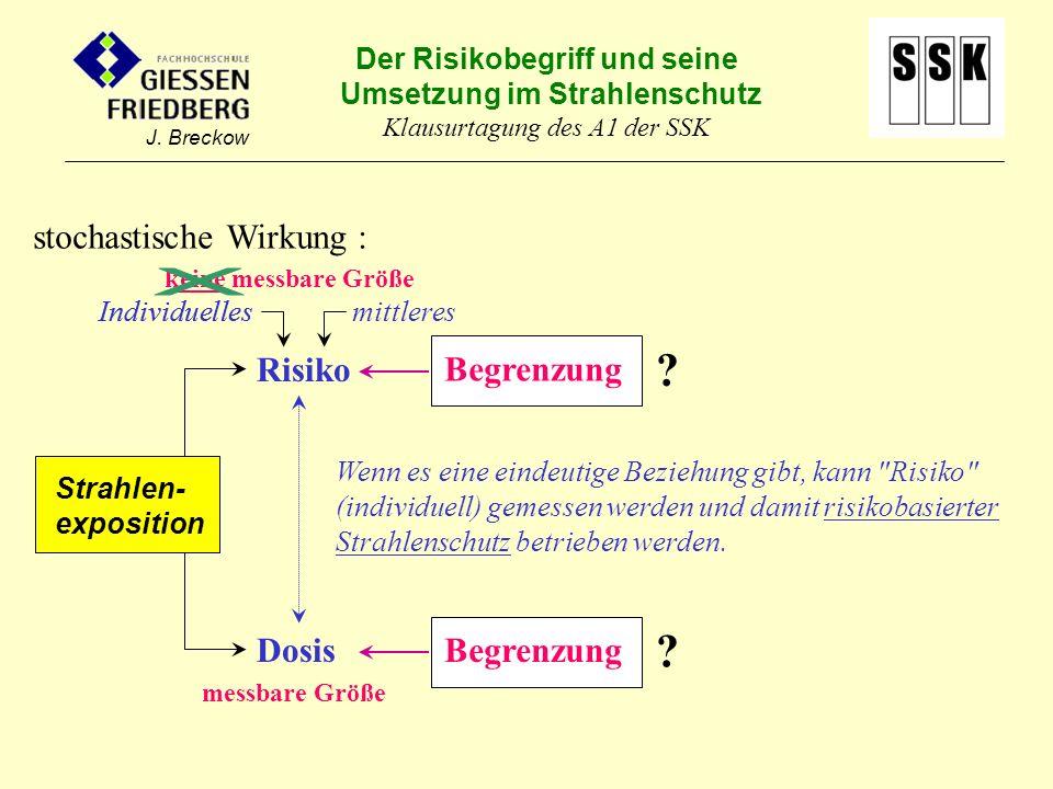Der Risikobegriff und seine Umsetzung im Strahlenschutz Klausurtagung des A1 der SSK J. Breckow Strahlen- exposition Begrenzung ? Wenn es eine eindeut