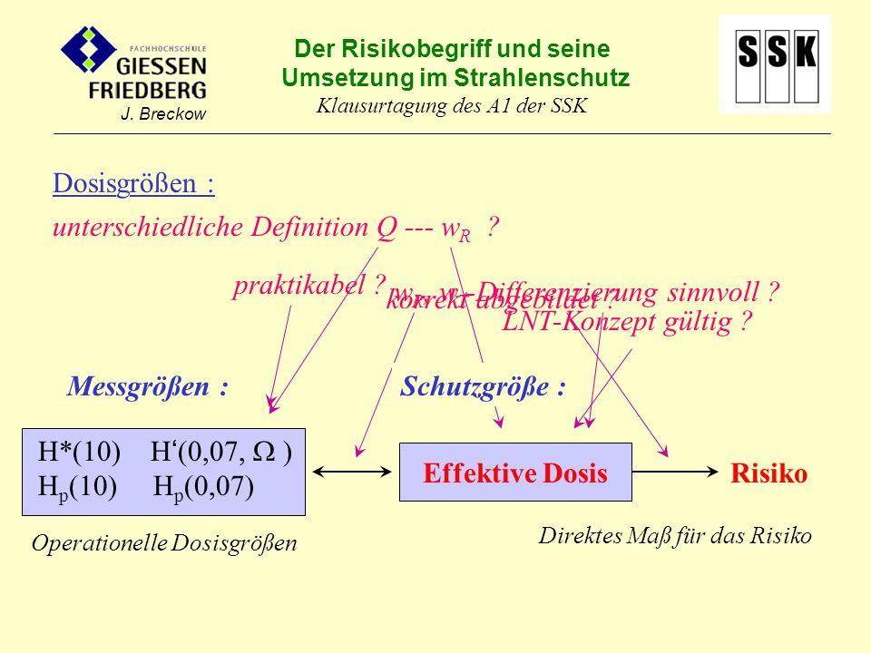Der Risikobegriff und seine Umsetzung im Strahlenschutz Klausurtagung des A1 der SSK J. Breckow Dosisgrößen : Effektive Dosis Operationelle Dosisgröße