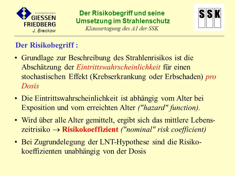 Der Risikobegriff und seine Umsetzung im Strahlenschutz Klausurtagung des A1 der SSK J. Breckow Der Risikobegriff : Grundlage zur Beschreibung des Str