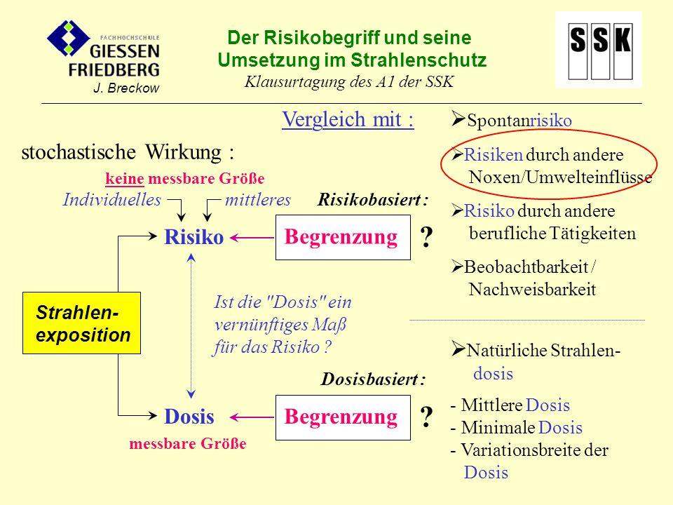 Der Risikobegriff und seine Umsetzung im Strahlenschutz Klausurtagung des A1 der SSK J. Breckow Strahlen- exposition Begrenzung ? Ist die