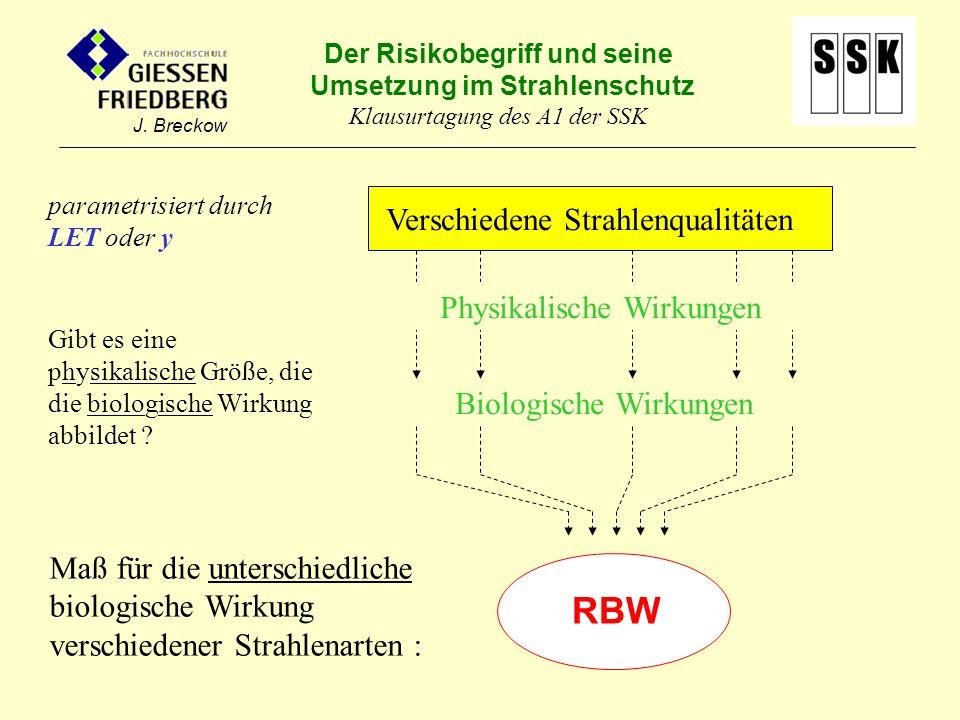 Der Risikobegriff und seine Umsetzung im Strahlenschutz Klausurtagung des A1 der SSK J. Breckow Verschiedene Strahlenqualitäten Physikalische Wirkunge