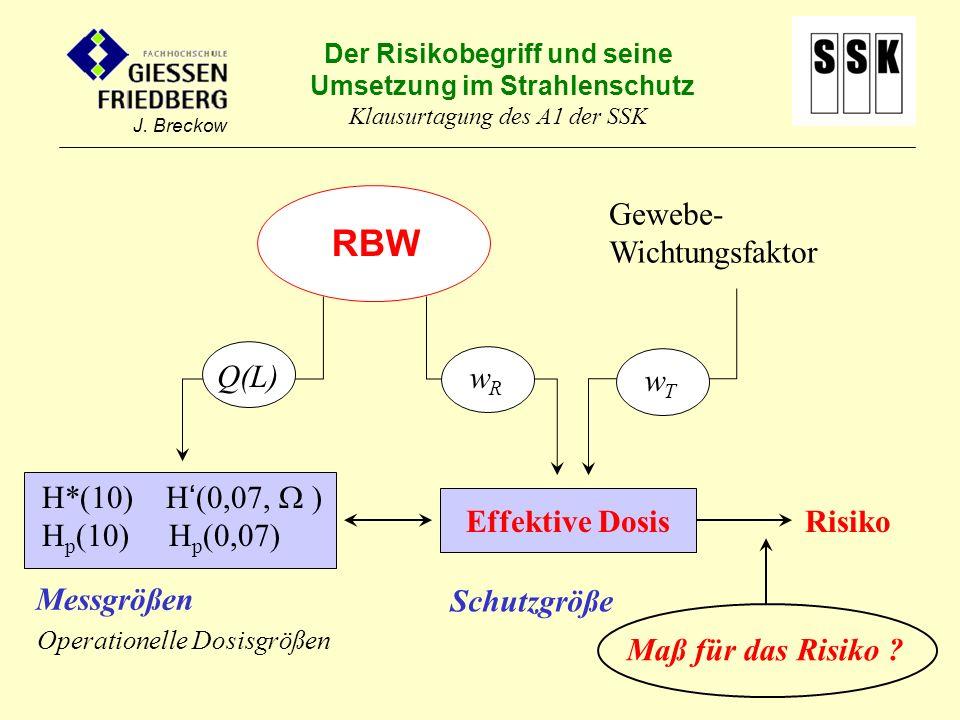 Der Risikobegriff und seine Umsetzung im Strahlenschutz Klausurtagung des A1 der SSK J. Breckow Effektive Dosis Operationelle Dosisgrößen H*(10) H (0,