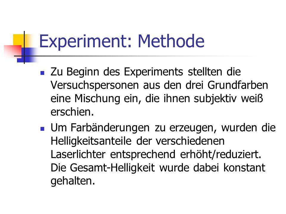 Experiment: Methode Zu Beginn des Experiments stellten die Versuchspersonen aus den drei Grundfarben eine Mischung ein, die ihnen subjektiv weiß ersch