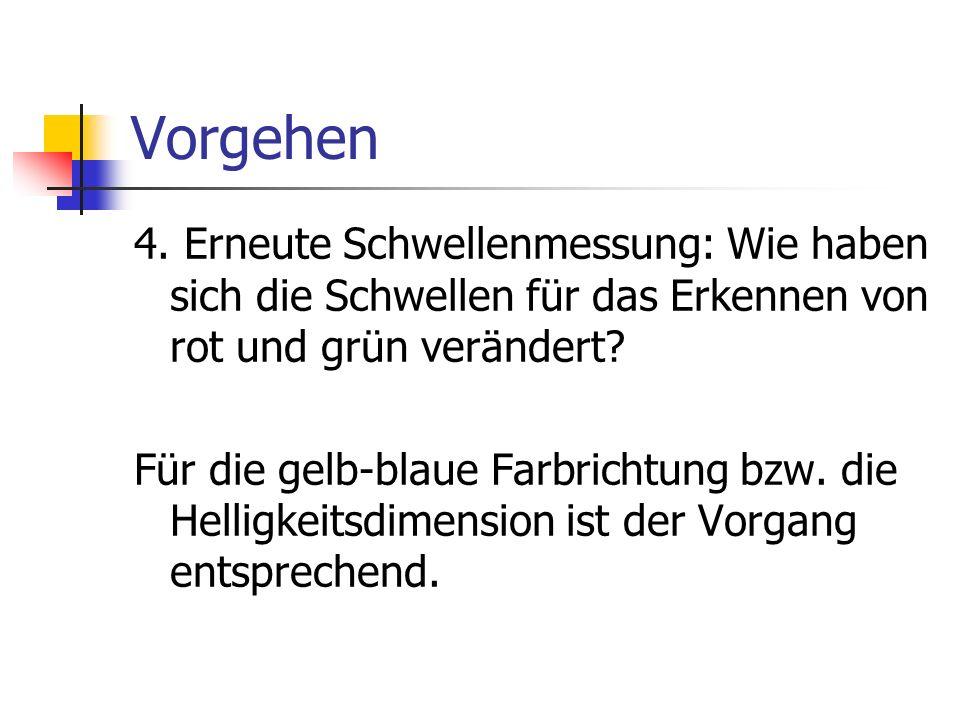 Vorgehen 4. Erneute Schwellenmessung: Wie haben sich die Schwellen für das Erkennen von rot und grün verändert? Für die gelb-blaue Farbrichtung bzw. d