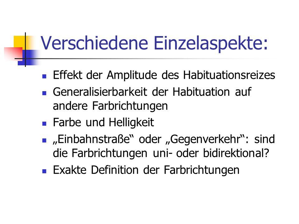 Verschiedene Einzelaspekte: Effekt der Amplitude des Habituationsreizes Generalisierbarkeit der Habituation auf andere Farbrichtungen Farbe und Hellig