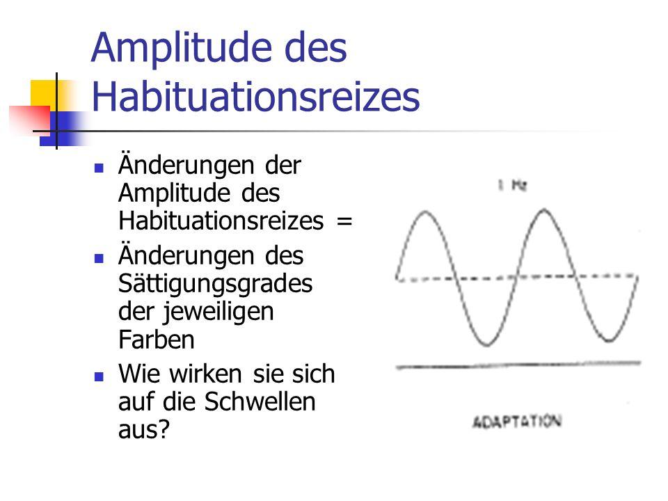 Amplitude des Habituationsreizes Änderungen der Amplitude des Habituationsreizes = Änderungen des Sättigungsgrades der jeweiligen Farben Wie wirken si