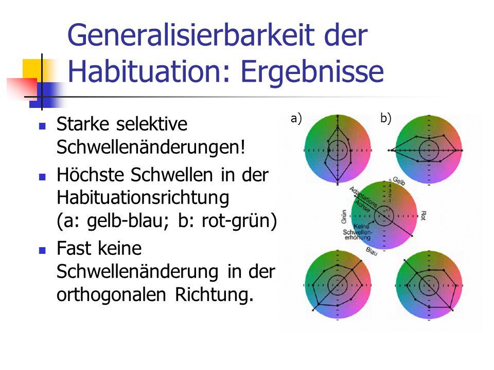 Generalisierbarkeit der Habituation: Ergebnisse Starke selektive Schwellenänderungen! Höchste Schwellen in der Habituationsrichtung (a: gelb-blau; b:
