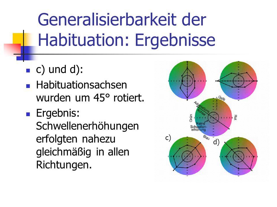 Generalisierbarkeit der Habituation: Ergebnisse c) und d): Habituationsachsen wurden um 45° rotiert. Ergebnis: Schwellenerhöhungen erfolgten nahezu gl