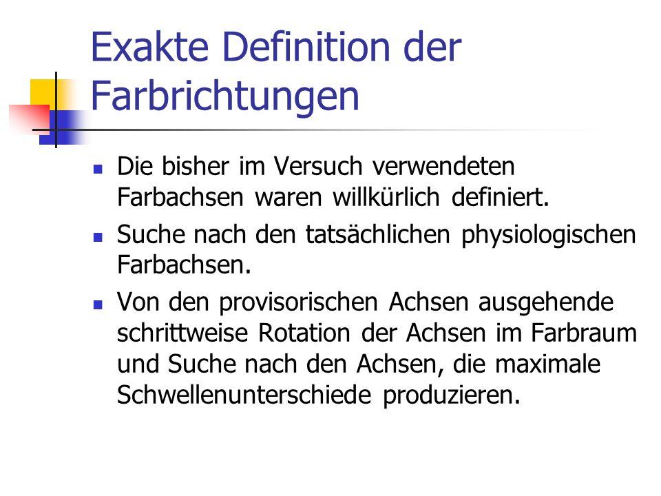 Exakte Definition der Farbrichtungen Die bisher im Versuch verwendeten Farbachsen waren willkürlich definiert. Suche nach den tatsächlichen physiologi