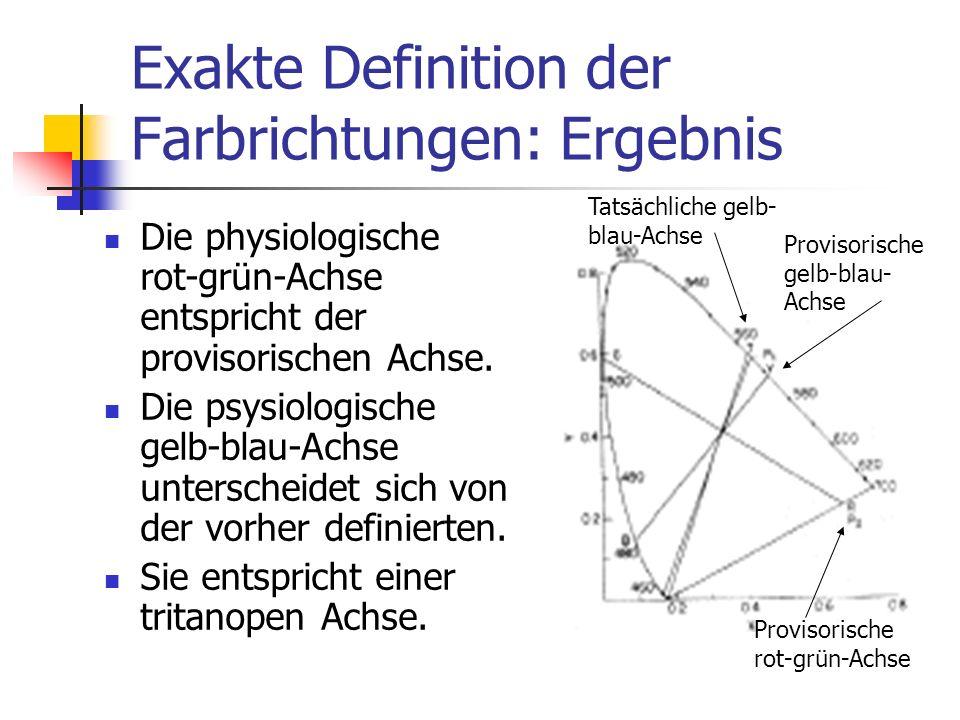 Exakte Definition der Farbrichtungen: Ergebnis Die physiologische rot-grün-Achse entspricht der provisorischen Achse. Die psysiologische gelb-blau-Ach