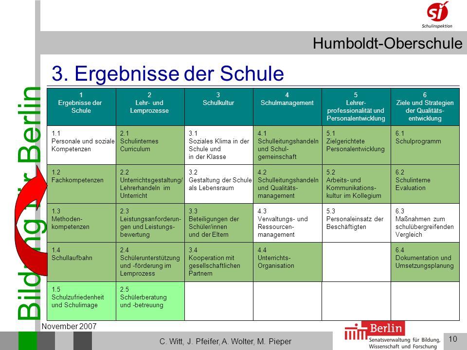 Bildung für Berlin Humboldt-Oberschule 10 C. Witt, J. Pfeifer, A. Wolter, M. Pieper November 2007 3. Ergebnisse der Schule 1 Ergebnisse der Schule 2 L