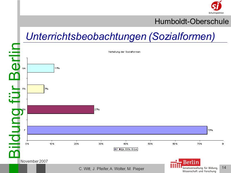 Bildung für Berlin Humboldt-Oberschule 14 C. Witt, J. Pfeifer, A. Wolter, M. Pieper November 2007 Unterrichtsbeobachtungen (Sozialformen)