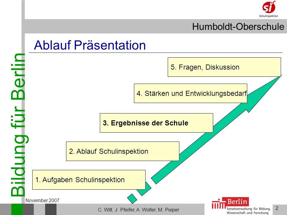 Bildung für Berlin Humboldt-Oberschule 2 C. Witt, J. Pfeifer, A. Wolter, M. Pieper November 2007 1. Aufgaben Schulinspektion Ablauf Präsentation 2. Ab