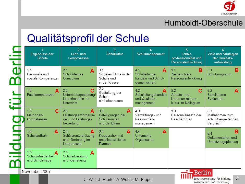 Bildung für Berlin Humboldt-Oberschule 31 C. Witt, J. Pfeifer, A. Wolter, M. Pieper November 2007 Qualitätsprofil der Schule 1 Ergebnisse der Schule 2