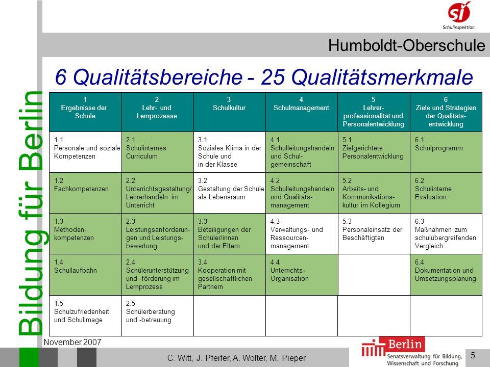 Bildung für Berlin Humboldt-Oberschule 5 C. Witt, J. Pfeifer, A. Wolter, M. Pieper November 2007 6 Qualitätsbereiche 1 Ergebnisse der Schule 2 Lehr- u