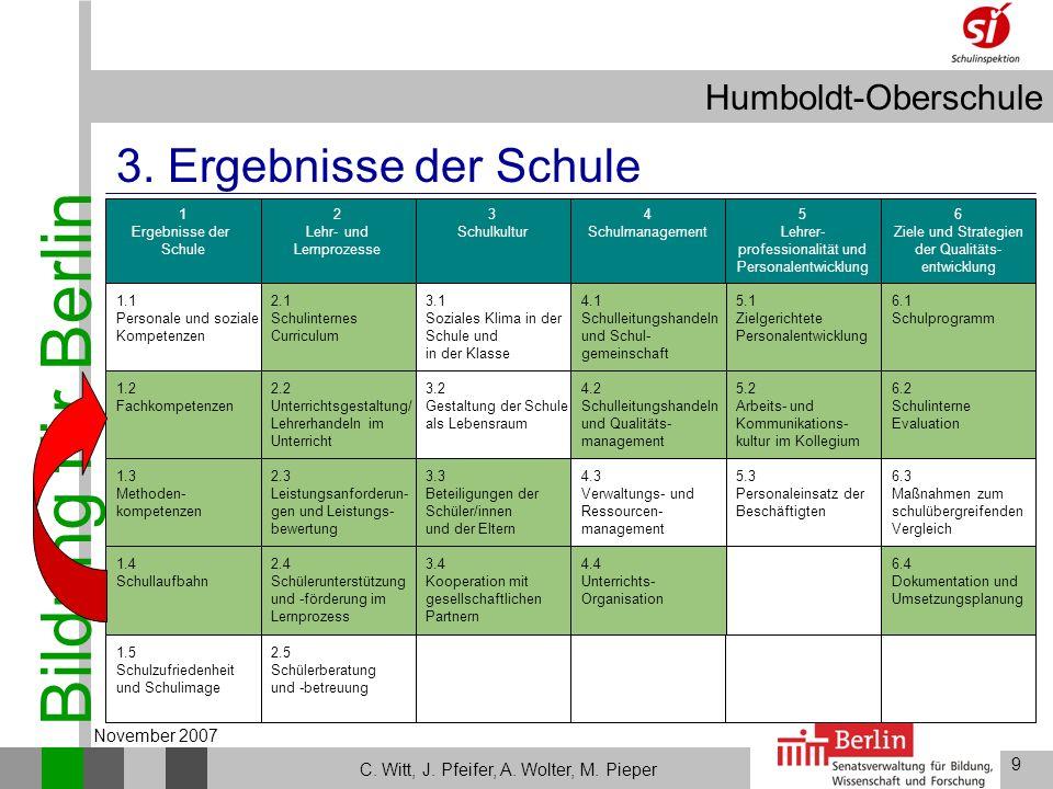 Bildung für Berlin Humboldt-Oberschule 9 C. Witt, J. Pfeifer, A. Wolter, M. Pieper November 2007 3. Ergebnisse der Schule 1 Ergebnisse der Schule 2 Le