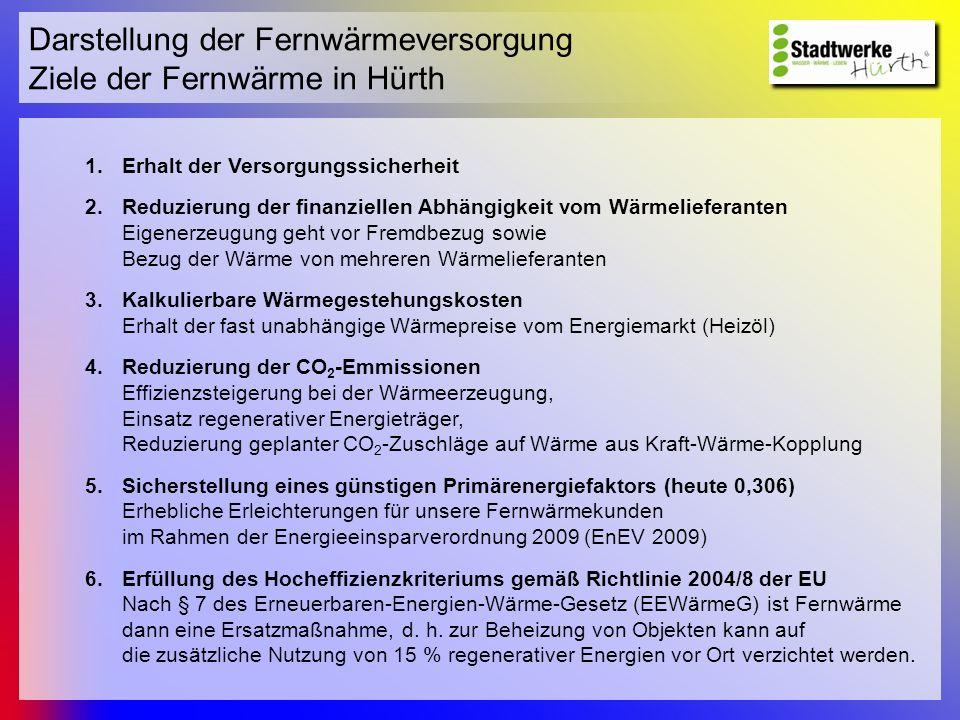 Darstellung der Fernwärmeversorgung Ziele der Fernwärme in Hürth 1.Erhalt der Versorgungssicherheit 2.Reduzierung der finanziellen Abhängigkeit vom Wä