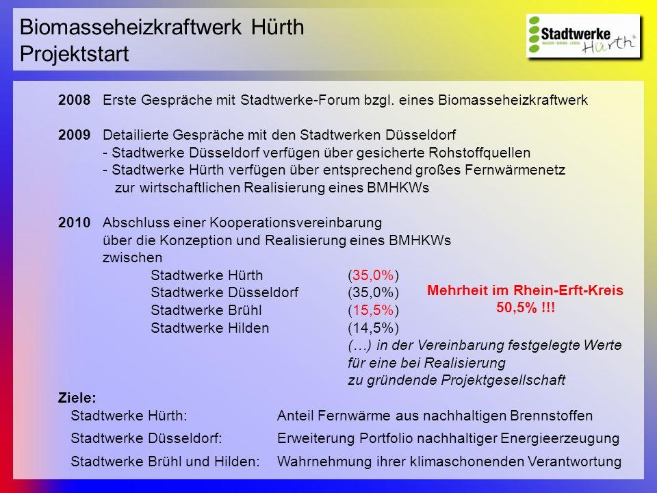 Biomasseheizkraftwerk Hürth Projektstart 2008Erste Gespräche mit Stadtwerke-Forum bzgl. eines Biomasseheizkraftwerk 2009Detailierte Gespräche mit den