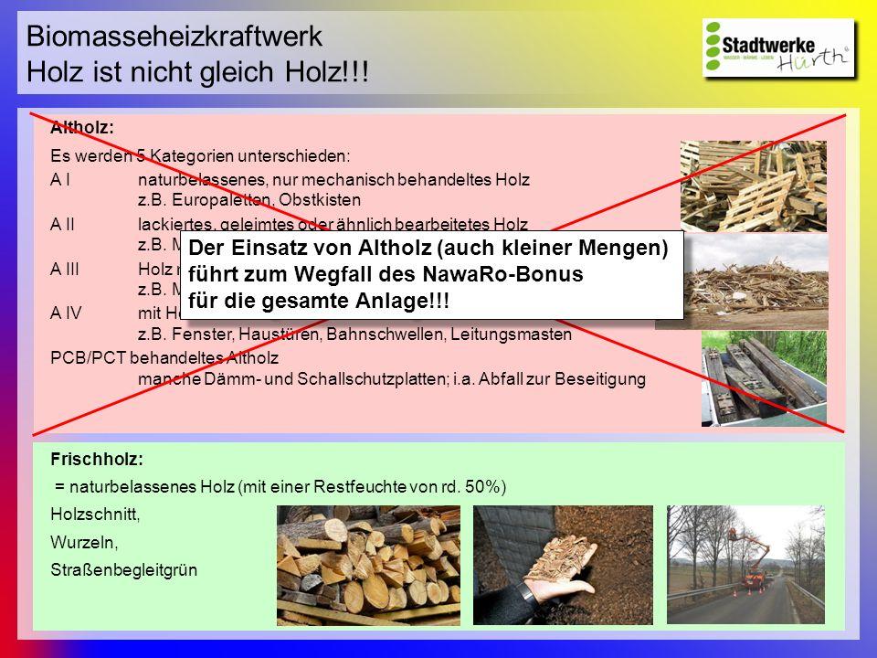 Biomasseheizkraftwerk Holz ist nicht gleich Holz!!! Altholz: Es werden 5 Kategorien unterschieden: A Inaturbelassenes, nur mechanisch behandeltes Holz